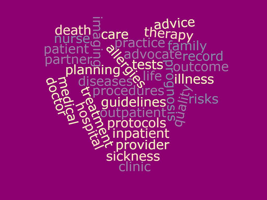 Patient Advocate Wordle
